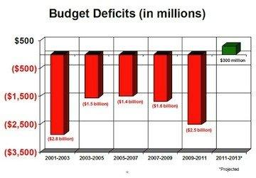 BudgetDeficitLarge.jpg