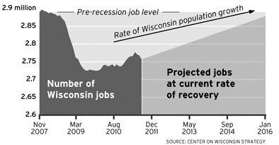 394EmploymentJobsGraph.jpg