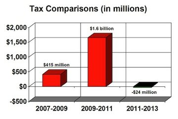 TaxComparison.jpg