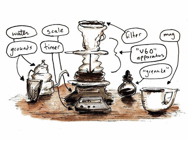 Coffee-JohnsonPublicHouse-crNoahPhillips-04232015.jpg