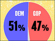Opinion-Gerrymander-Pie-Graphs-teaser-08272015.jpg