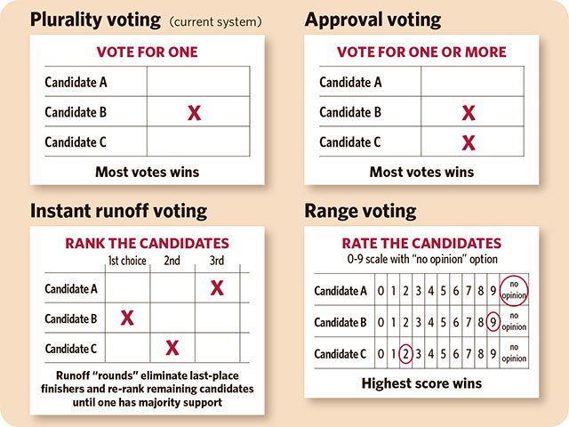 Opinion-Alt-Voting-05052016.jpg