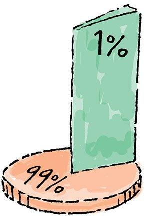 WIR-income-gap-290w-06232016.jpg