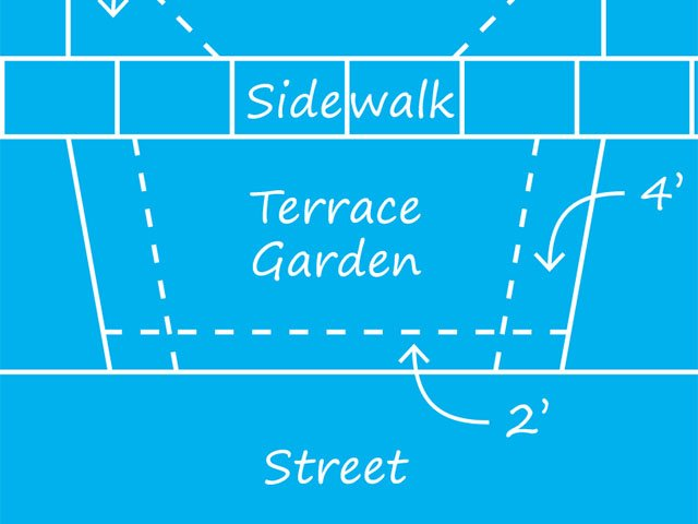 Terrace-Blueprint-teaser-05042017.jpg