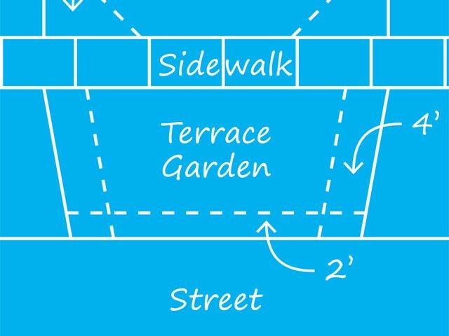 Terrace-Blueprint-teaser-05042017.jpg