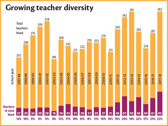 Cover-Teacher-Diversity-01112018.jpg