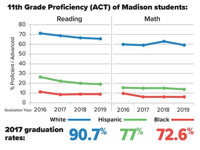 Opinion-grad-rates-10042018.jpg