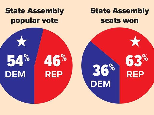 News-Dem-Election-11152108.indd